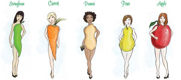 Four Elements Of Fashion Design You Need To Know Dress Codes Sexy Fashion Statement